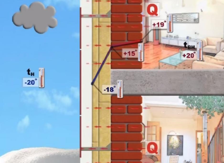 Вентилируемый фасад: технология монтажа