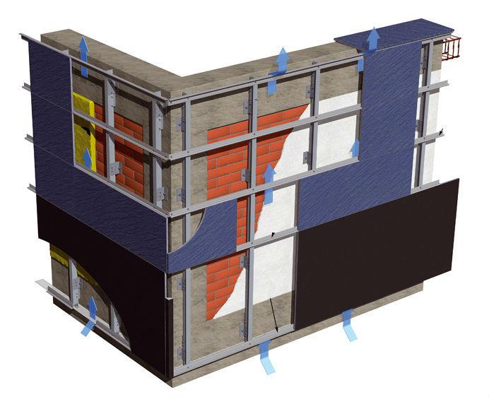 Движение воздушных потоков между поверхностью стены и отделочным материалом фасадной системы