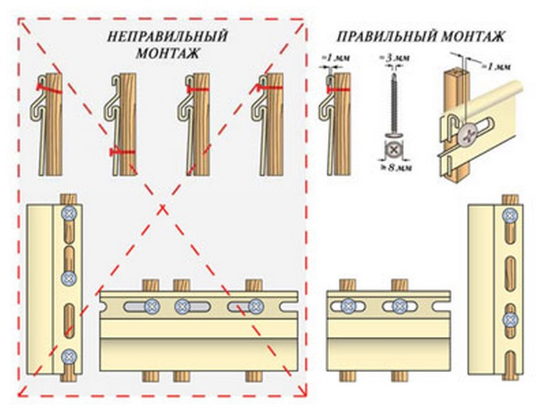 Монтаж основных панелей