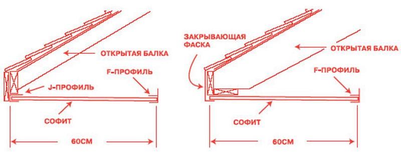 Монтаж софита