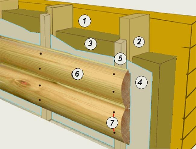 Инструкция по монтажу блок-хауса своими руками 5659