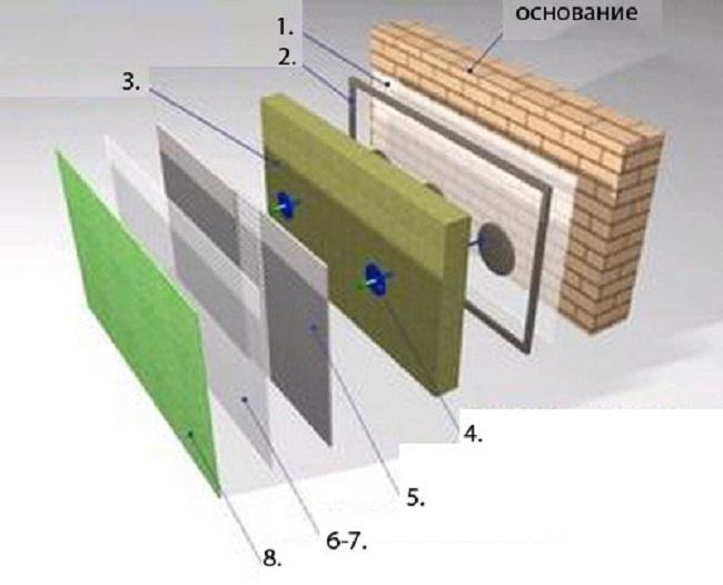 Конструкция оштукатуренной стены