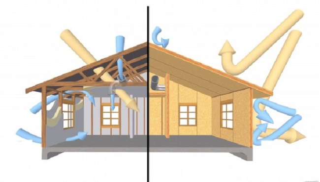 Преимущества дома из сип панелей