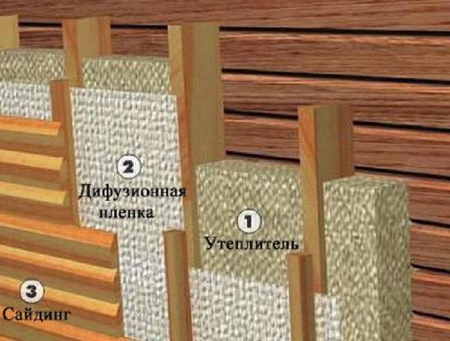 Утепление деревянных фасадов