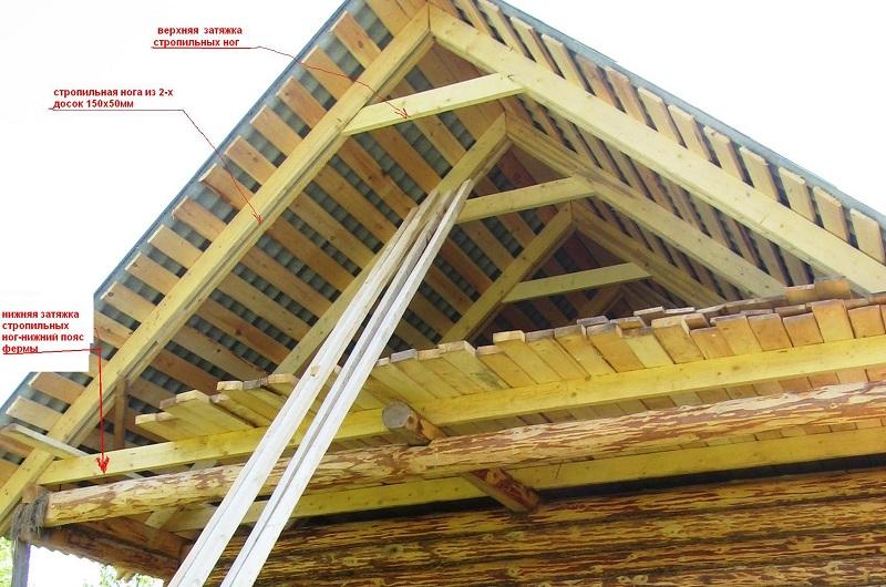 Возведенная двухскатная крыша