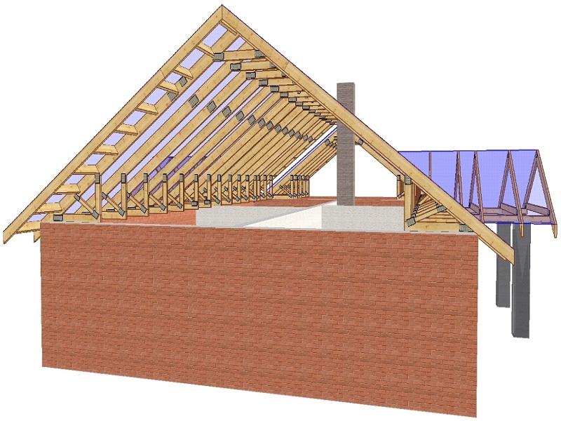 Стропильная система двухскатной и односкатной крыши