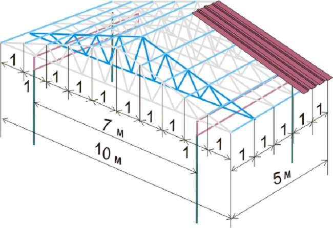 Чертеж двухскатной крыши