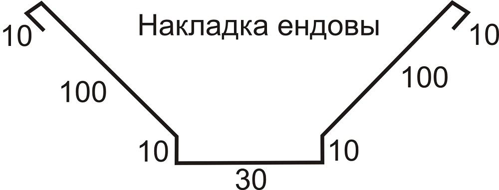 Схема накладки ендовых элементов