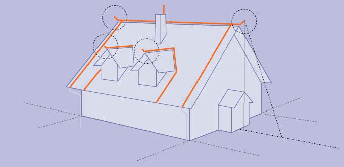 Схема грамотно устроенного громоотвода