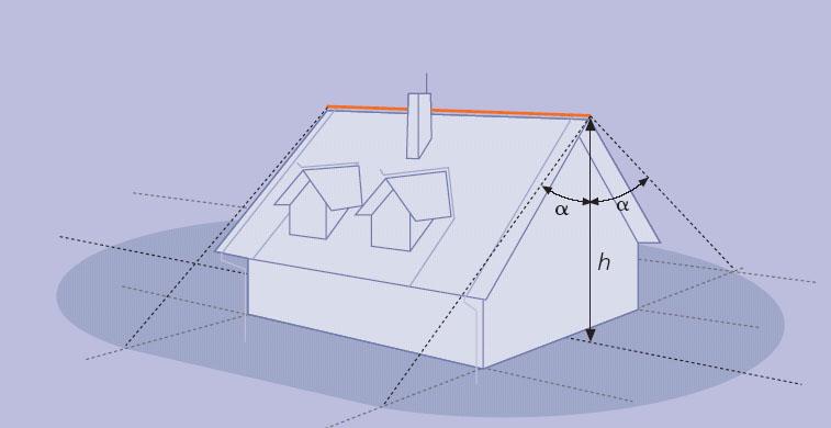 При расчетах молниезащиты учитывается угол скатов крыши