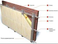 Вентилируемый фасад из керамогранита — технология монтажа